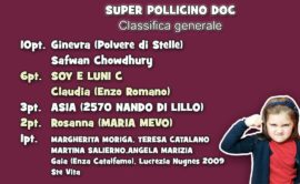 Classifica SUPER POLLICINO DOC 2