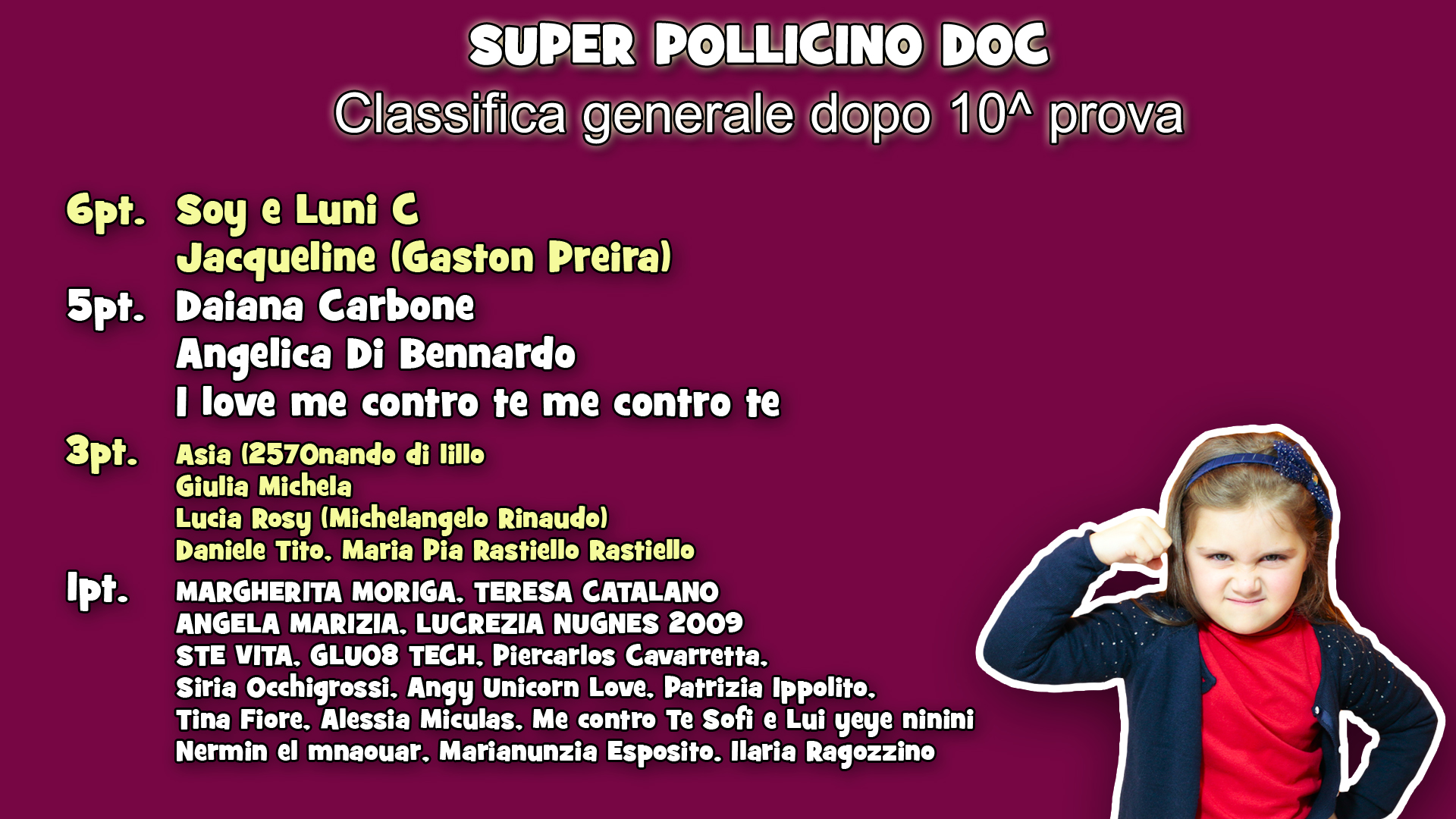 Classifica generale super pollicino doc
